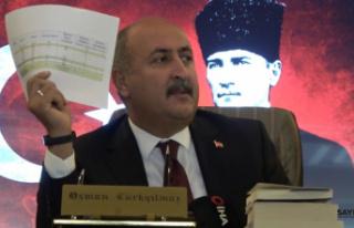 """Belediye Başkanından İş-Kur'a tepki: """"Adilane..."""