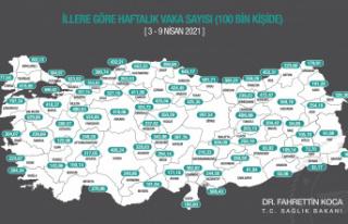 Bursa'da da iş çığırından çıktı: Yüz...